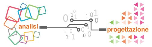 Analisi e progettazione software aziendali sit srl for Software progettazione casa